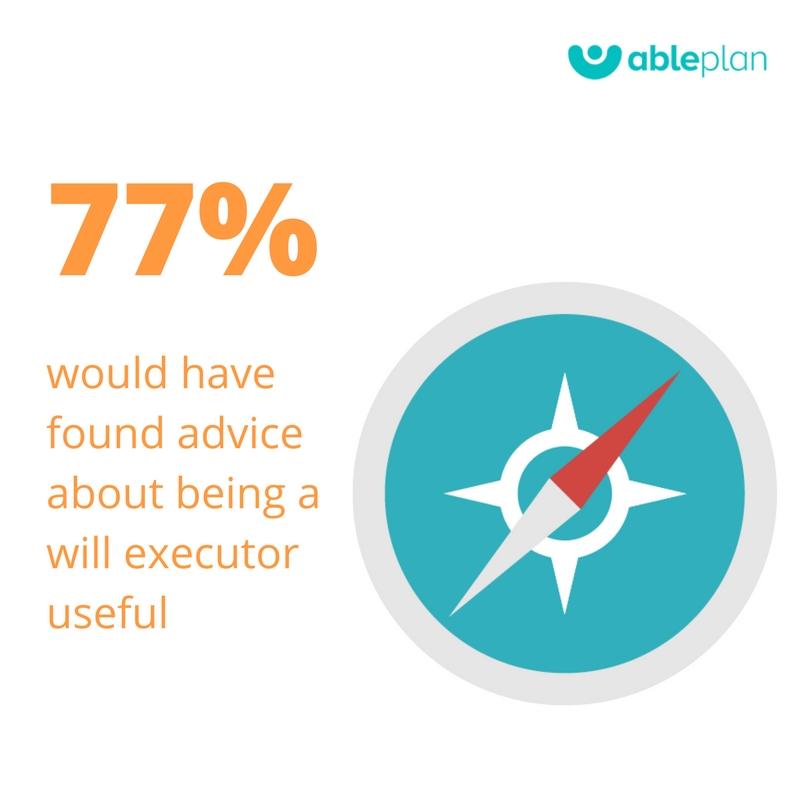 77% Statistic